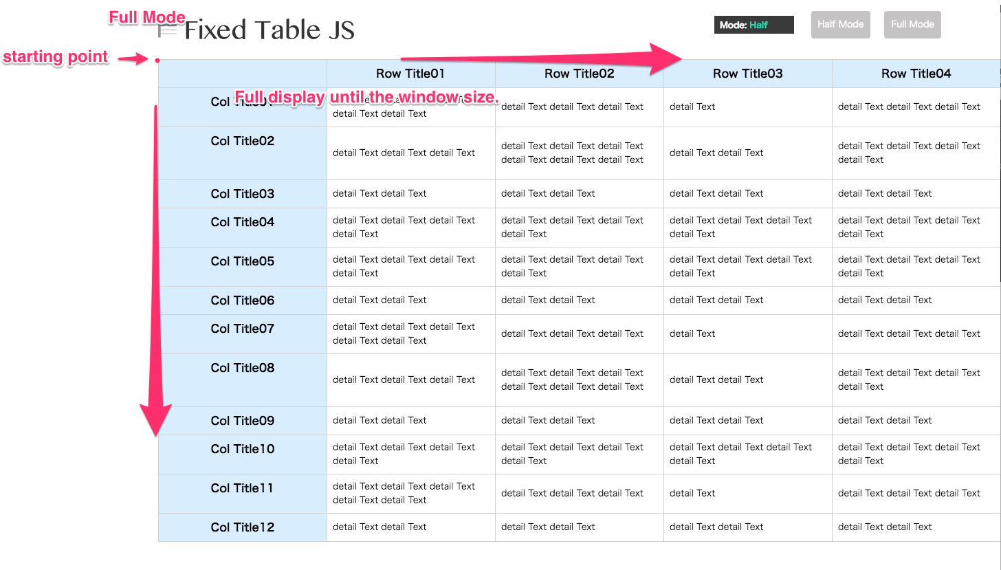 Fixed table js npm for Table thead tbody